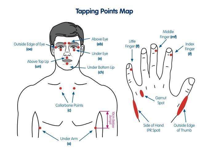 TFT-Map